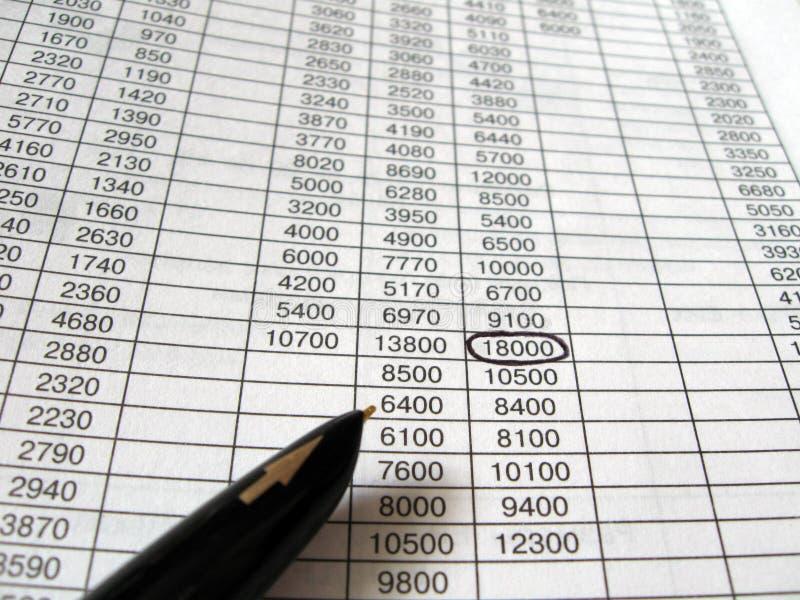 business financial spreadsheets, black ink pen
