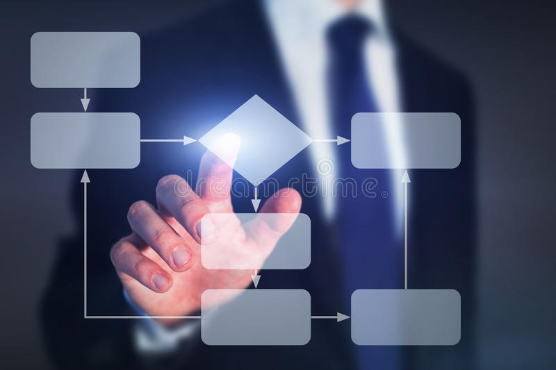 Business flowchart, work process concept. On touch screen stock image