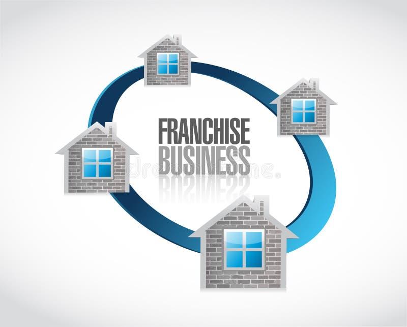 Business franchise concept illustration design vector illustration