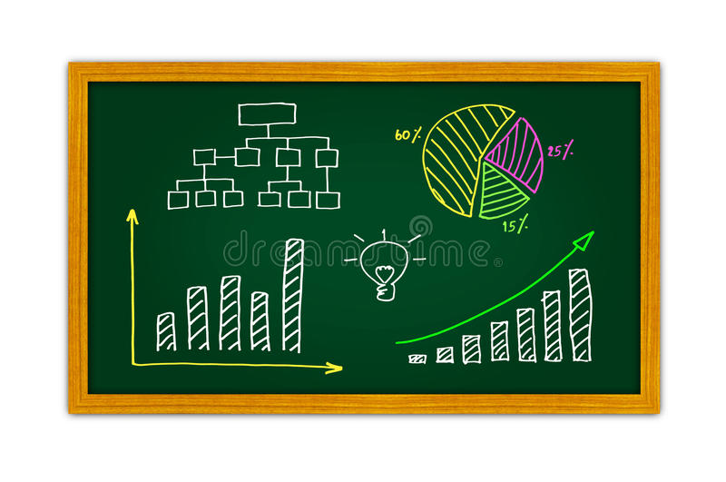 Business graph. And diagram on green blackboard stock photos