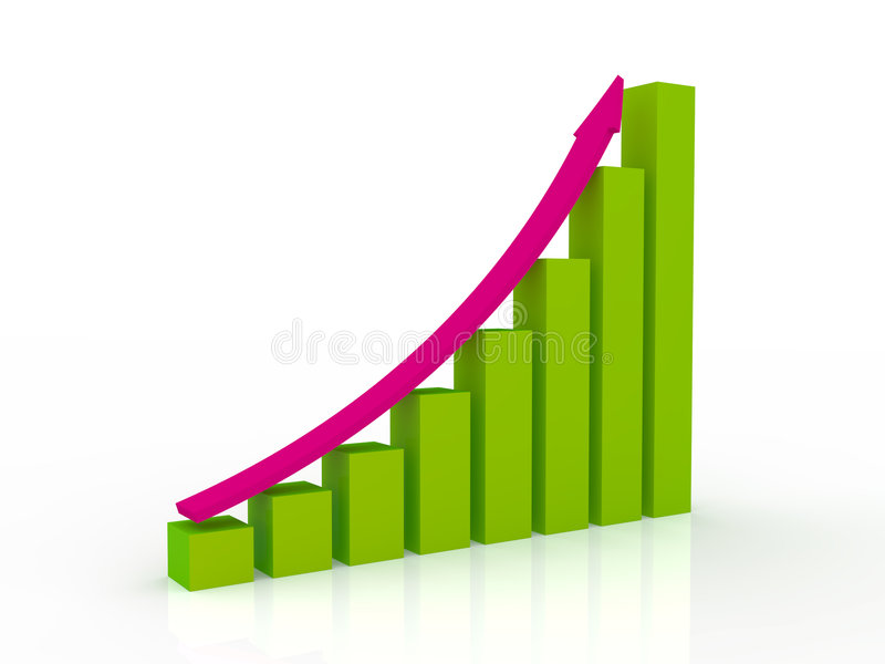 Business Graph. With arrow showing profits and gains royalty free illustration