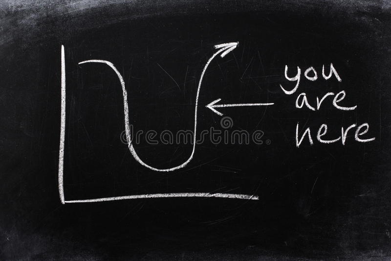 Business Graph for Success. Business graph or chart showing growth and improvement royalty free stock image