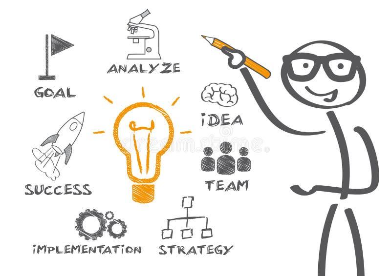 Business idea illustration vector illustration