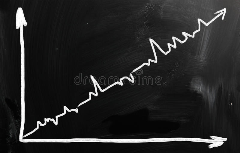 Business ideas handwritten with white chalk on a blackboard royalty free stock image