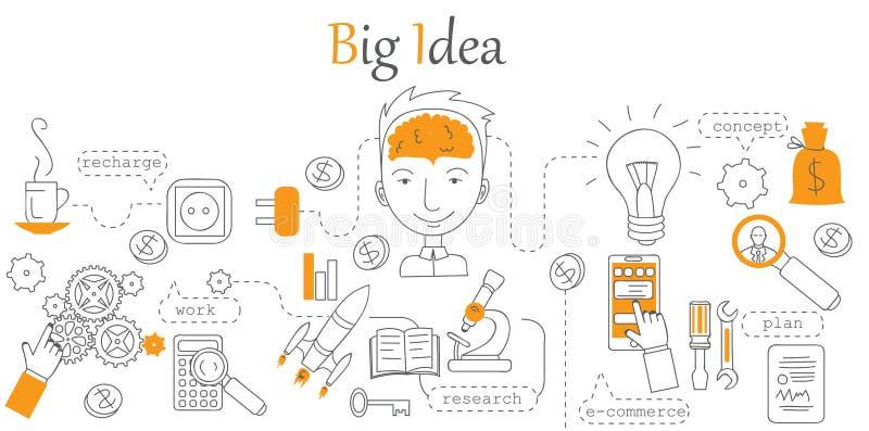 Business Ideas Sketch Of Big Idea Stock Vector - Illustration of ...