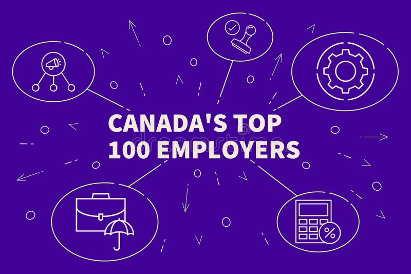 Business illustration showing the concept of canada's top 100 em. Ployers vector illustration