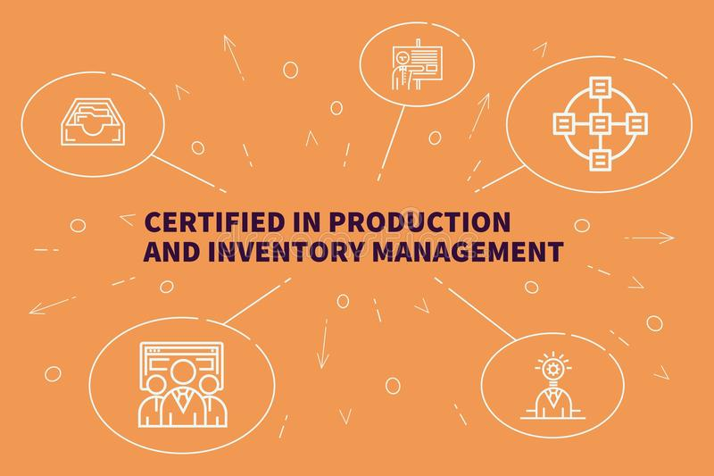 Business illustration showing the concept of certified in production and inventory management royalty free illustration