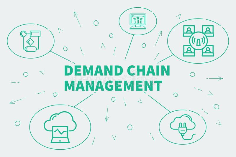Business illustration showing the concept of demand chain manage. Ment vector illustration