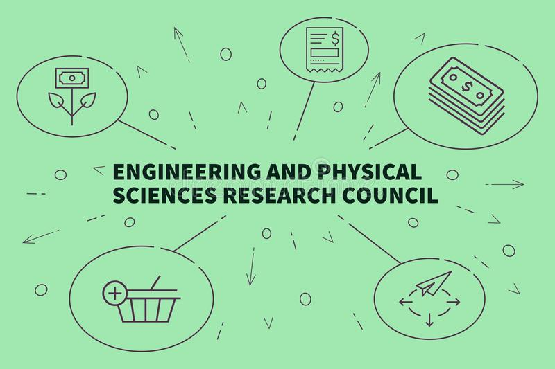 Business illustration showing the concept of engineering and physical sciences research council vector illustration