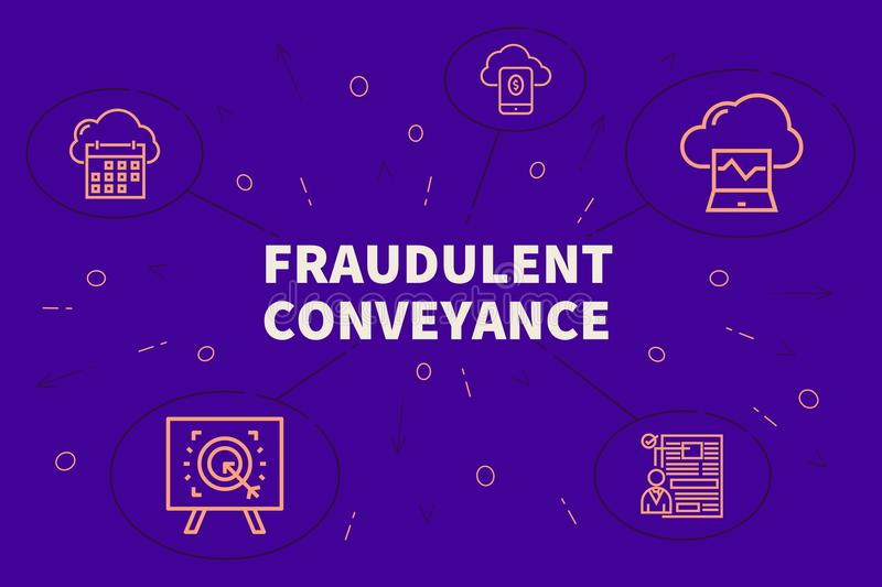 Business illustration showing the concept of fraudulent conveyance royalty free illustration