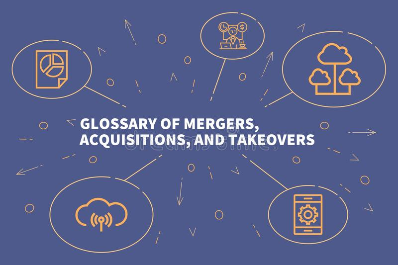Business illustration showing the concept of glossary of mergers royalty free illustration