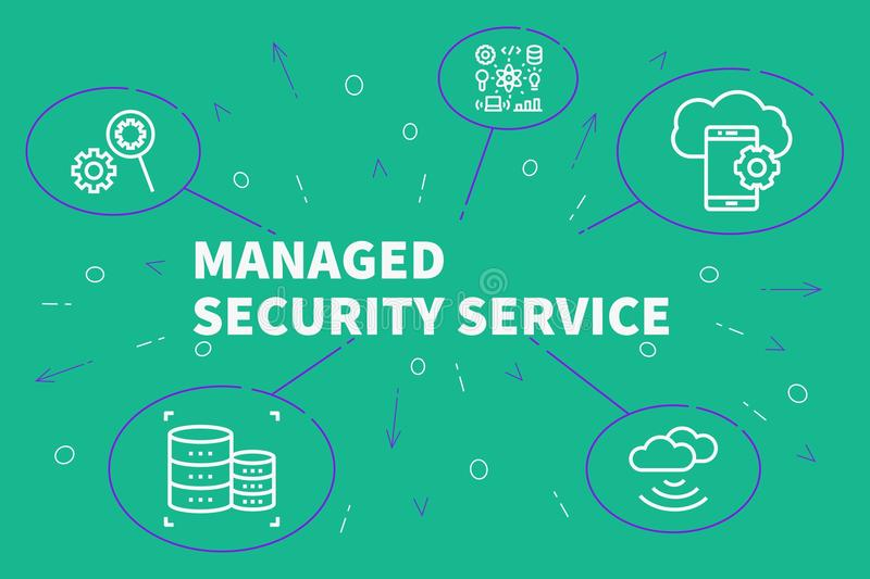 Business illustration showing the concept of managed security se vector illustration