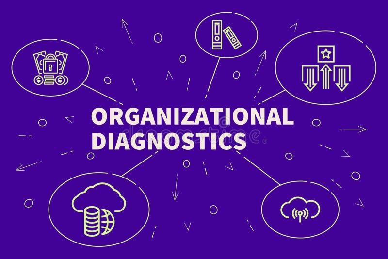 Business illustration showing the concept of organizational diagnostics stock illustration