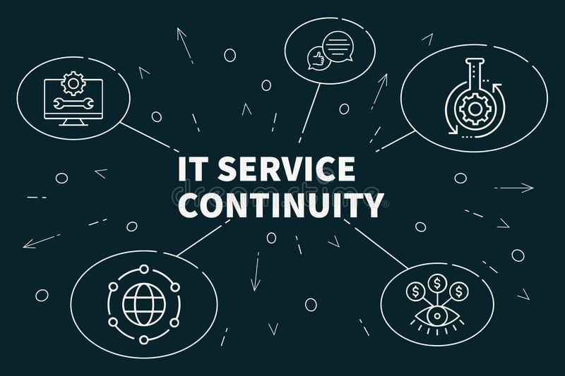 Business illustration showing the concept of it service continuity vector illustration