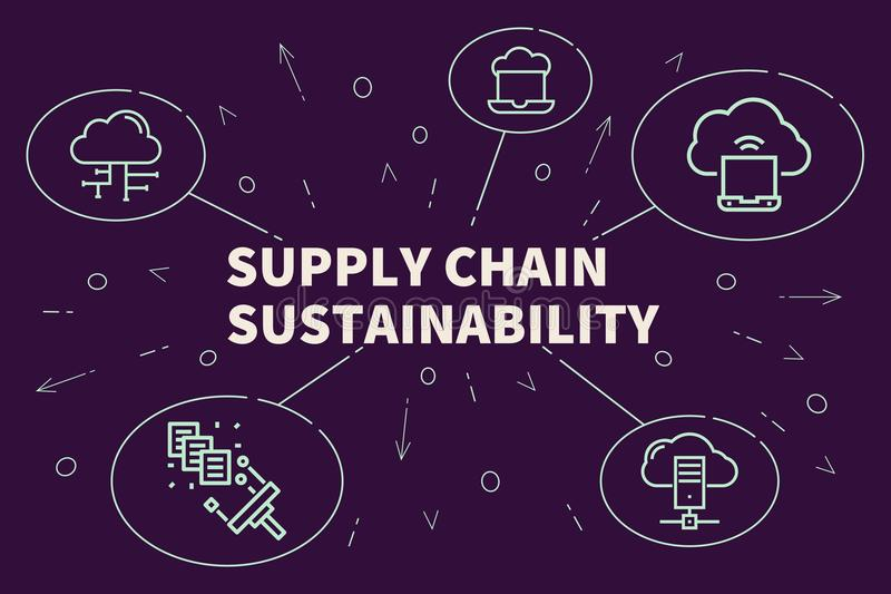 Business illustration showing the concept of supply chain sustainability stock illustration