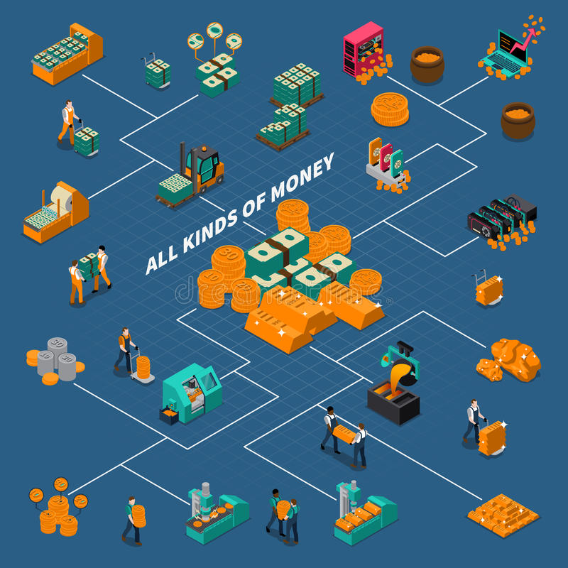 Business Industry Isometric Flowchart. With manufacturing different kinds of money production equipment and workers isolated vector illustration stock illustration