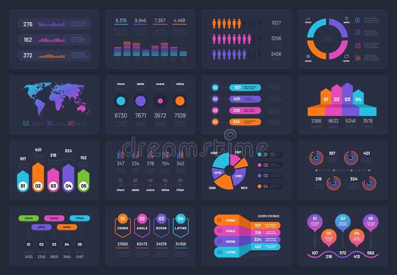Business infograph elements. Workflow chart financial diagram timeline flowchart circle infograph. Presentation vector. Infographic. Illustration of diagram vector illustration