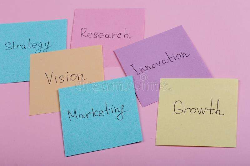 Business and innovation concept - colorful sticky notes with words research, vision, strategy, growth, innovation, marketing stock photo