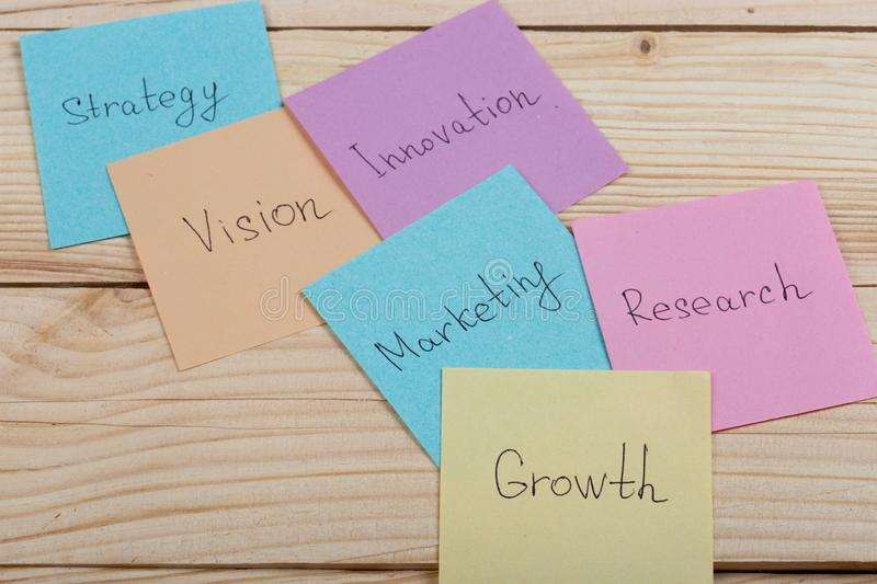 Business and innovation concept - colorful sticky notes with words research, vision, strategy, growth, innovation, marketing royalty free stock photo