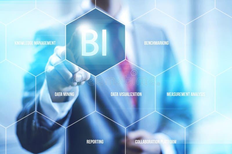 Business Intelligence. Concept man pressing selecting BI
