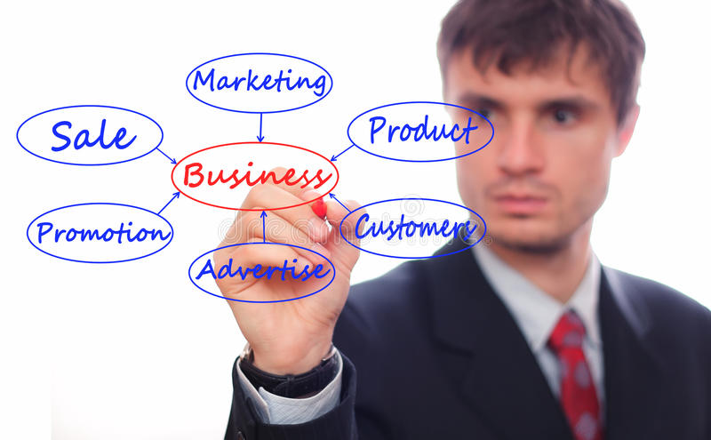 Download Business man stock photo. Image of achievement, display - 28816008