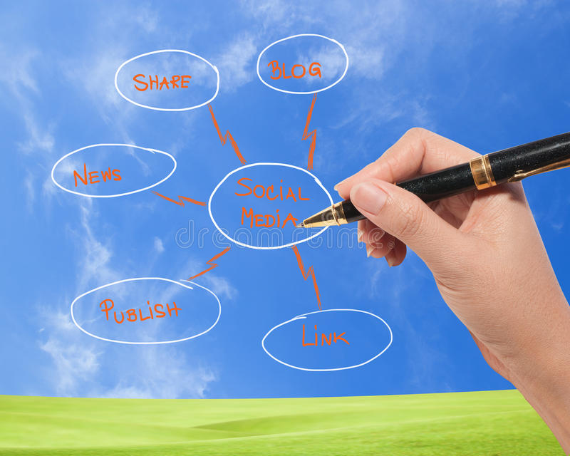 Business man drawing social network diagram. On the blue sky stock image