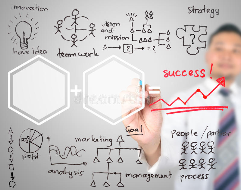 Business man drawing strategy to get success. In business royalty free stock images