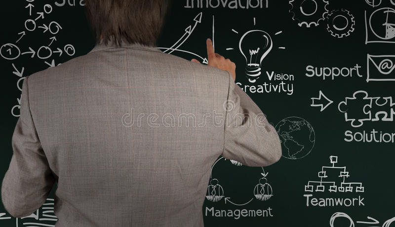 Business man writing business idea concept royalty free stock photo