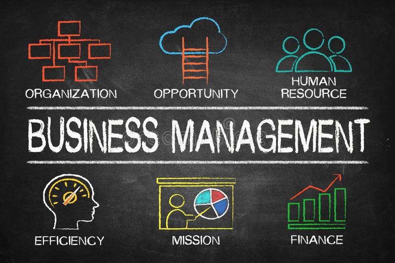 Business Management concept chart royalty free illustration