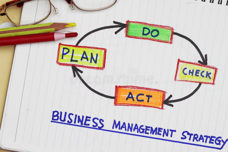 Business management strategy stock photography