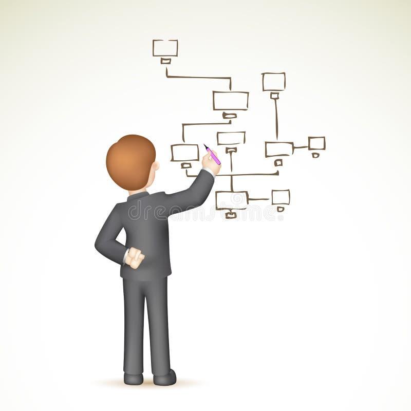 Business mandrawing Flow Chart. Illustration of 3d business man in vector drawing flow chart vector illustration