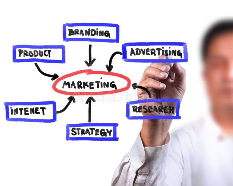 Business Marketing diagram. Business man drawing business Marketing diagram stock photography