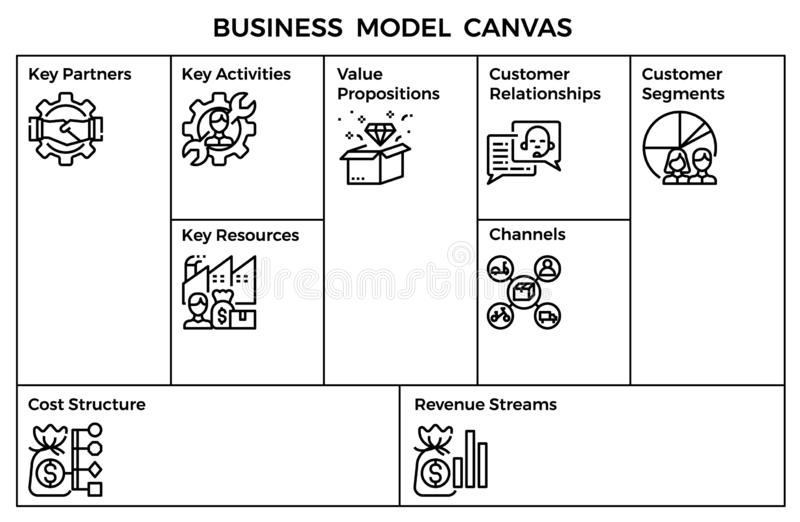 Business Model Canvas Template  Stock Vector - Illustration
