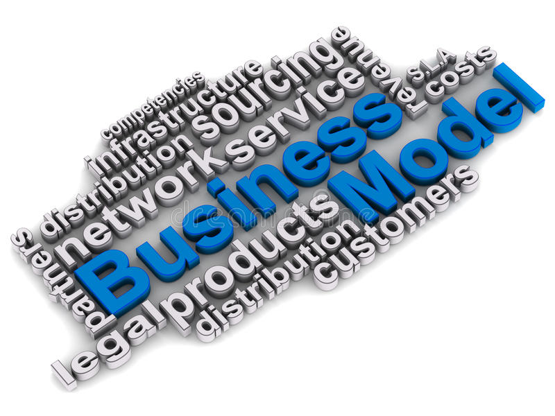 Business model words. Words related to business model like network sourcing customers costs etc royalty free illustration