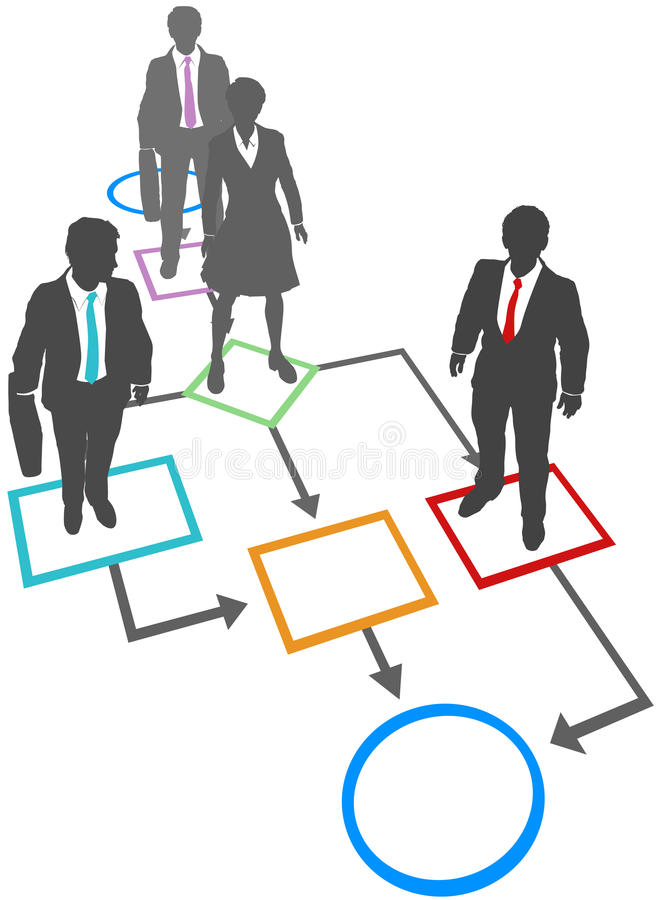 Business people process management flowchart. Business people are process management solutions standing on flowchart stock illustration