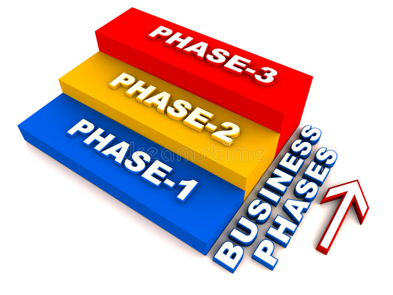 Business phases. Phases of business, three phase process shown here on a white background vector illustration