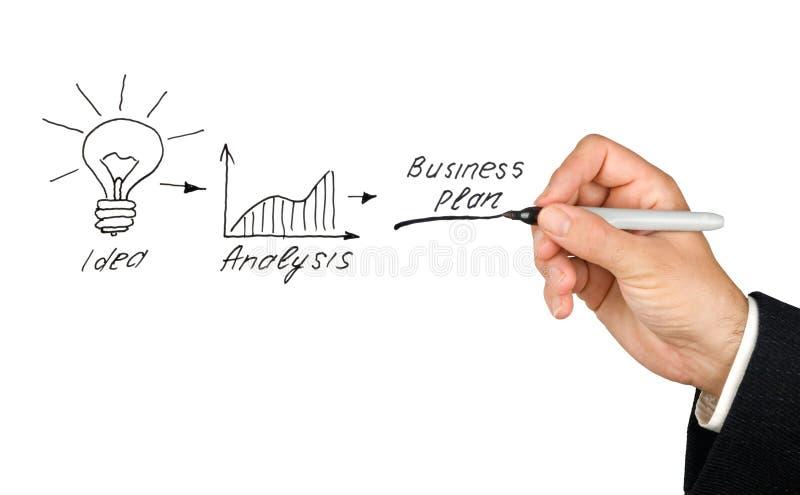 Download Business plan stock image. Image of description, hand - 17104455
