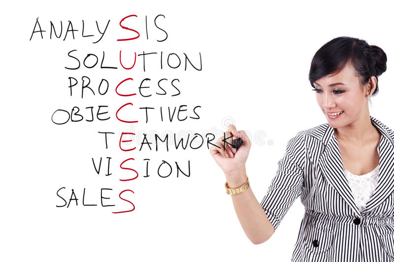 Business plan. Businesswoman draws success flow chart on whiteboard royalty free stock images