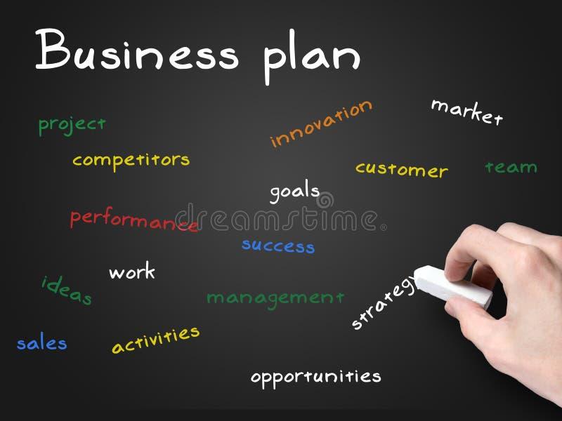 Business plan on blackboard royalty free stock photo