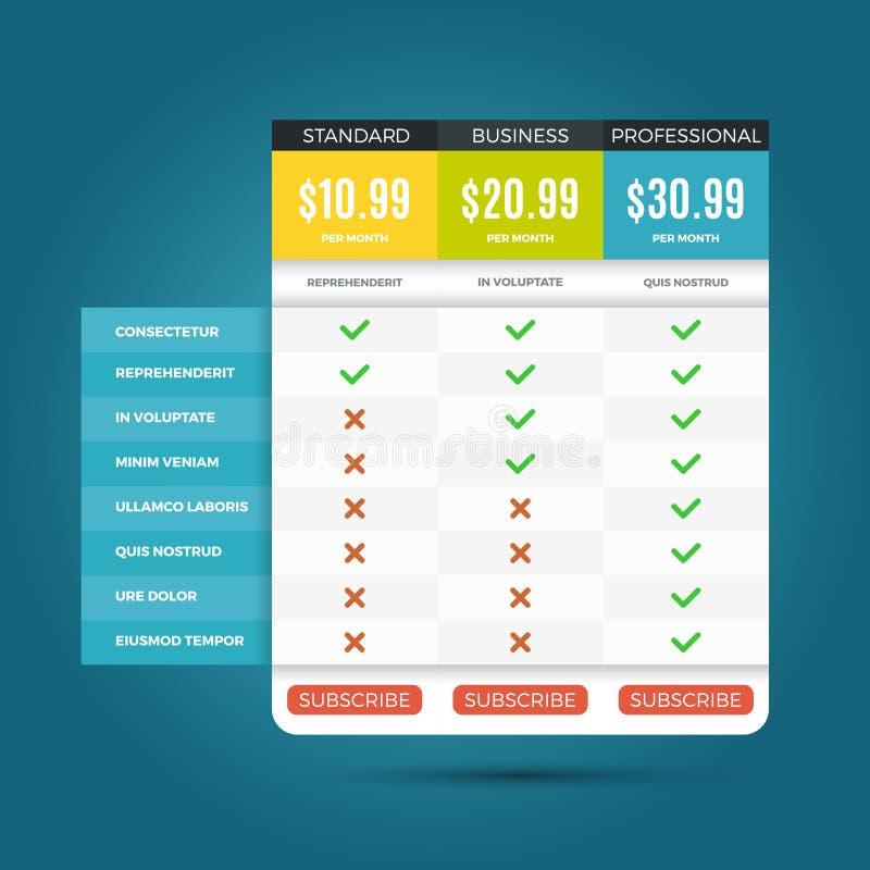 Business plan di valutazione di vettore per i siti Web e le applicazioni royalty illustrazione gratis