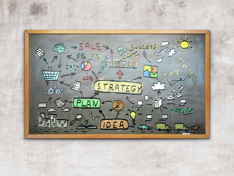 Business plan drawn on the blackboard. Close up stock illustration