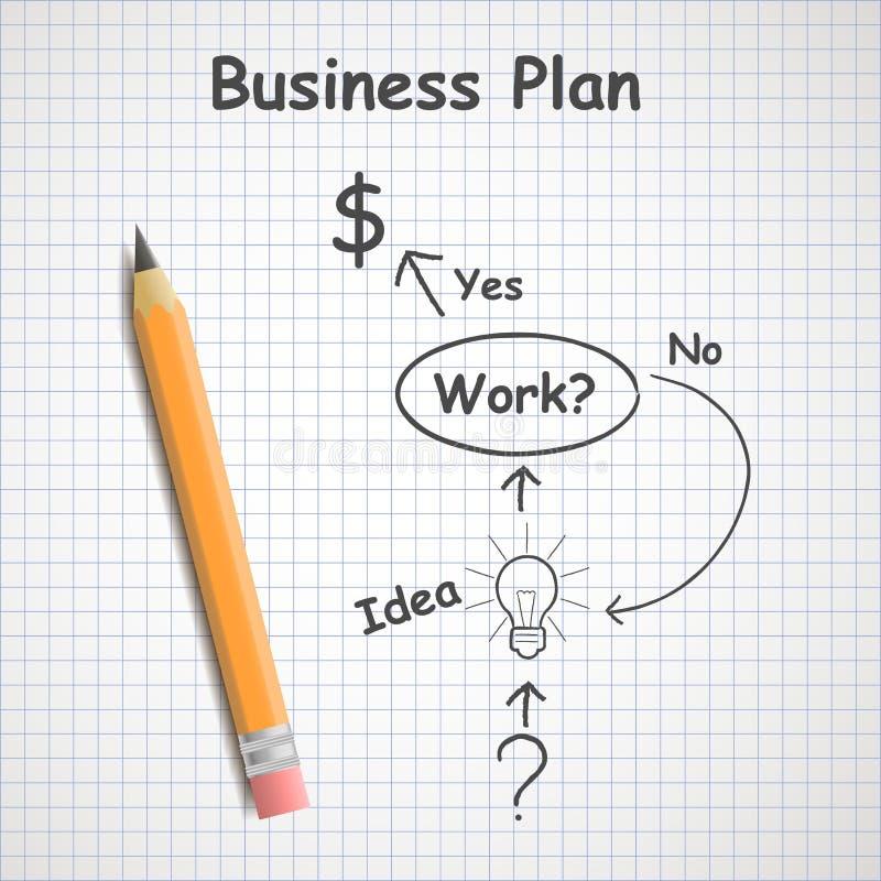 Business plan vector illustration