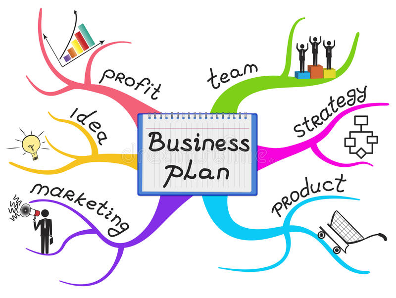 Business plan map. Business plan on a colorful map with main factors on branches. Mind concept stock illustration