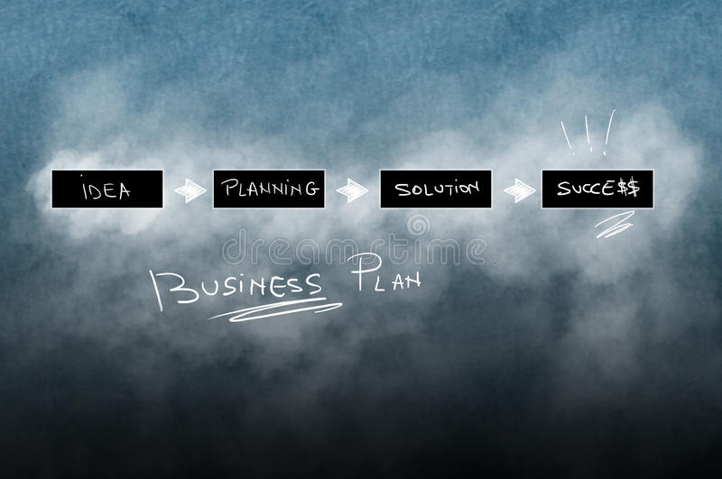 Business plan strategy royalty free stock photo