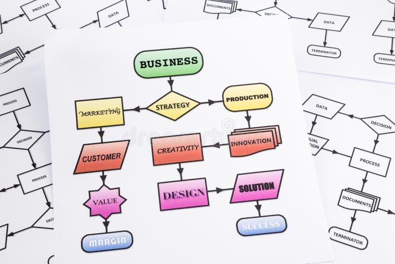 Business process analysis flow chart stock photo