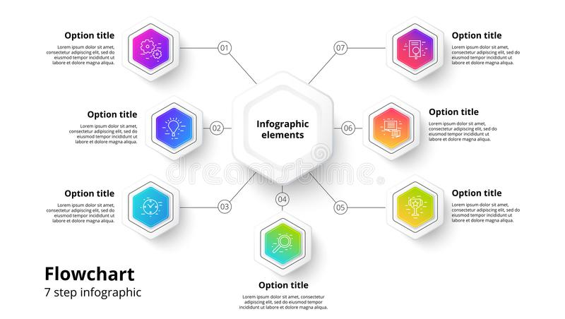 Business process chart infographics with 7 step segments. Circular corporate timeline infograph elements. Company presentation vector illustration
