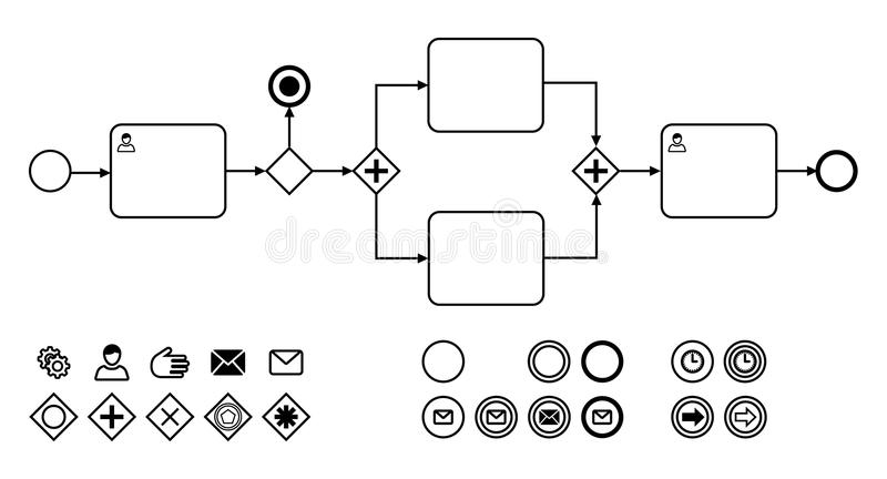 Business process diagrams with icons flat vector illustration. Icons for notation bpmn. Concept for actions and processes. Diagram with actions, messages, time royalty free illustration