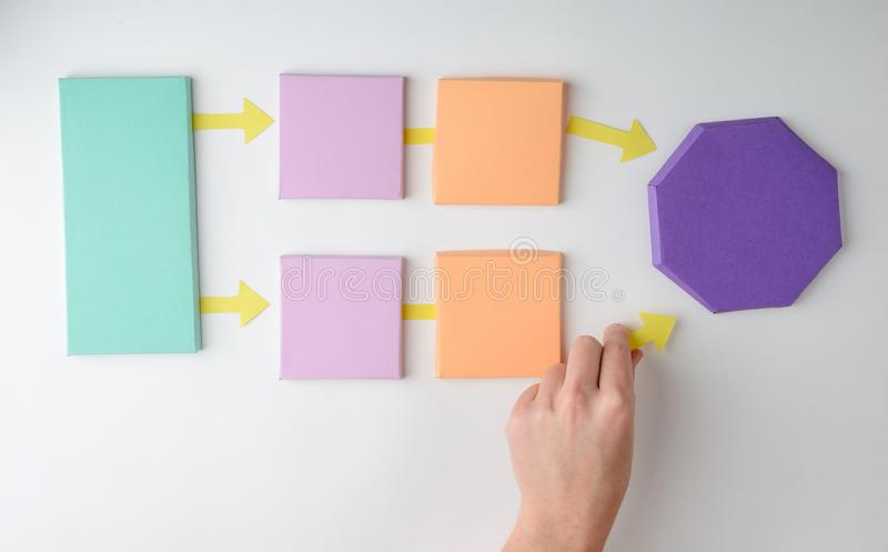 Business process mapping concept. On white. Hand putting colored paper element in the flow chart stock image
