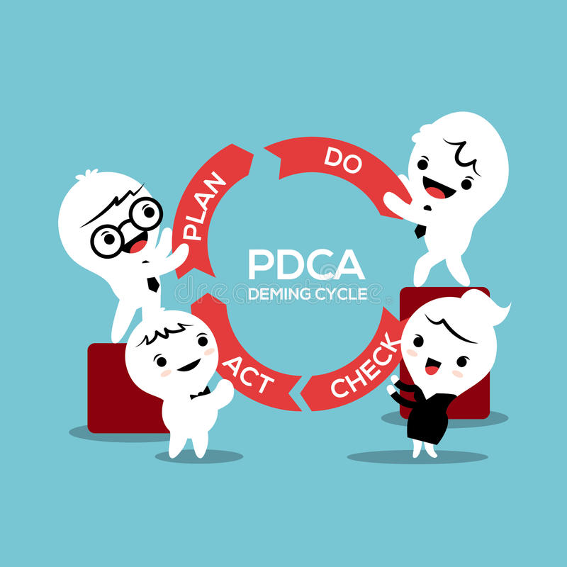 Business process pdca plan do check act circle concept royalty free illustration