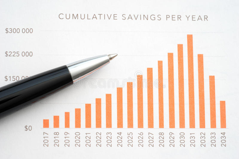 Business reports savings. Business reports cumulative saving per year stock photo